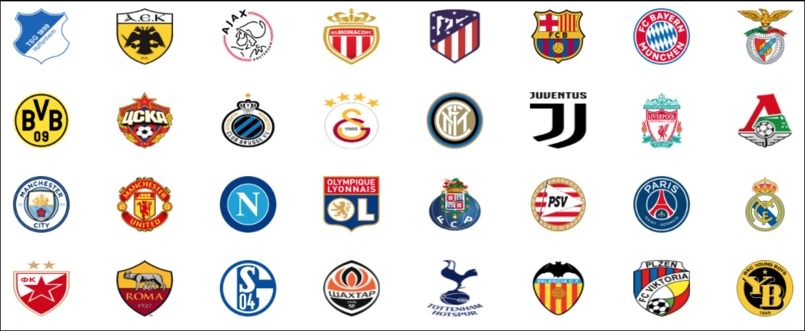 Study On Public Transparency Of The Uefa Champions League Group Stage Soccer Clubs Comunicacion Dyntra